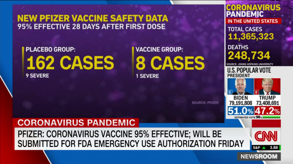 Pfizer and BioNtech will file for emergency use of Covid-19 vaccine on Friday